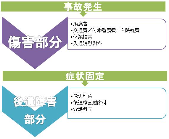 kataoka syouzyoukotei